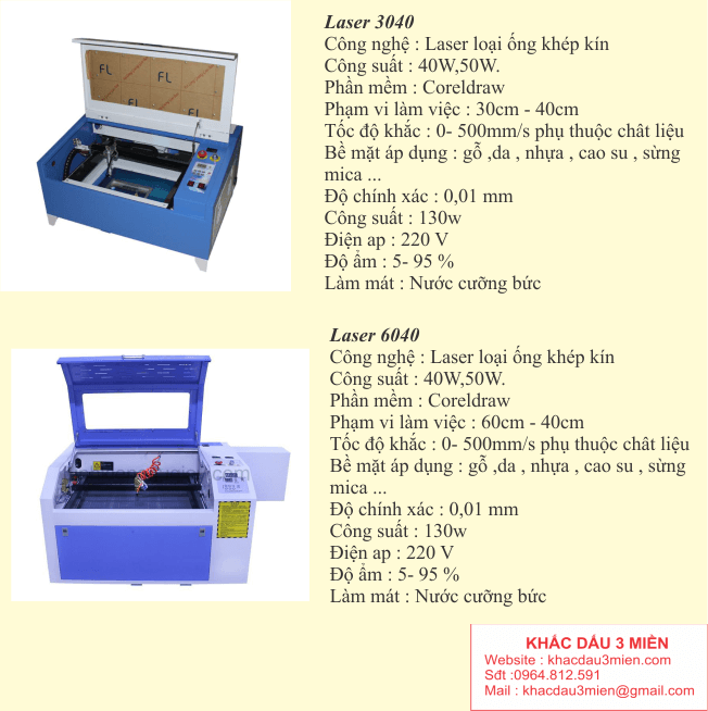 Máy khắc laser 3040 & laser 6040